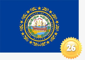 New Hampshire Ranks 26th in Best States for Business 2012